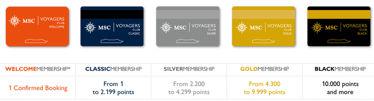 MSC_Voyagers_CLUB_cards